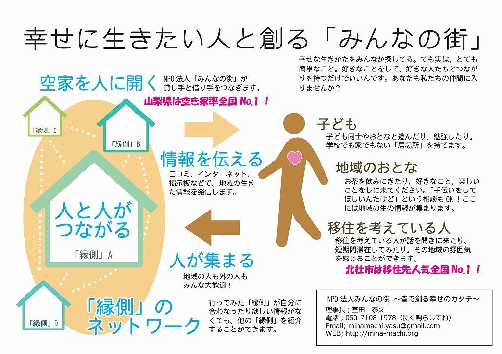 NPO-minamachi